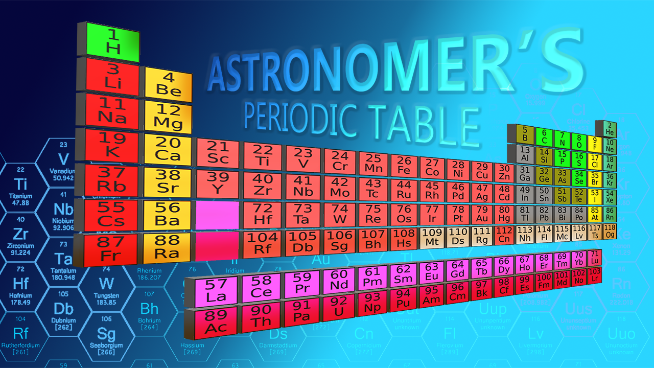 Astronomers Periodic Table Hr Macmillan Space Centre